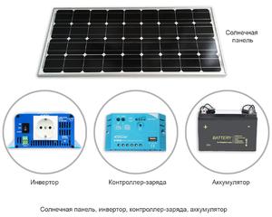 Установить солнечную электростанцию - солнечный модуль, инвертор, контроллер, аккумулятор