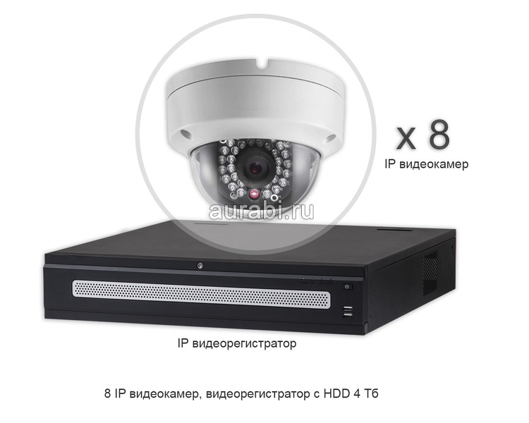 видеорегистратор 5в1 купить в спб